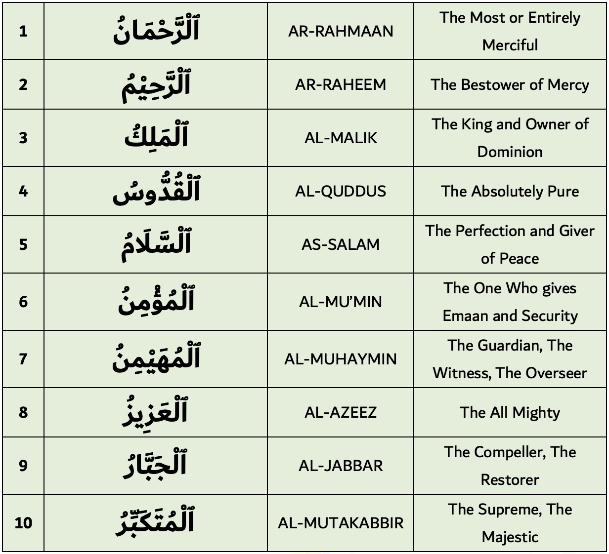 99 Names of Allah 1-10