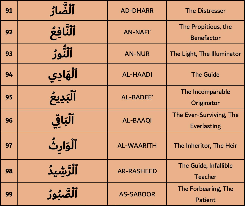 99 Names of Allah 91-99