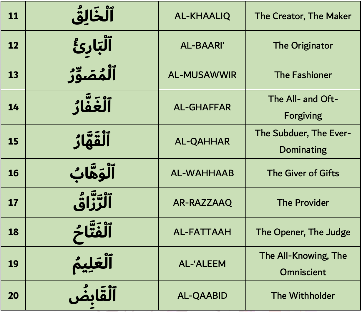 99 Names of Allah 11-20
