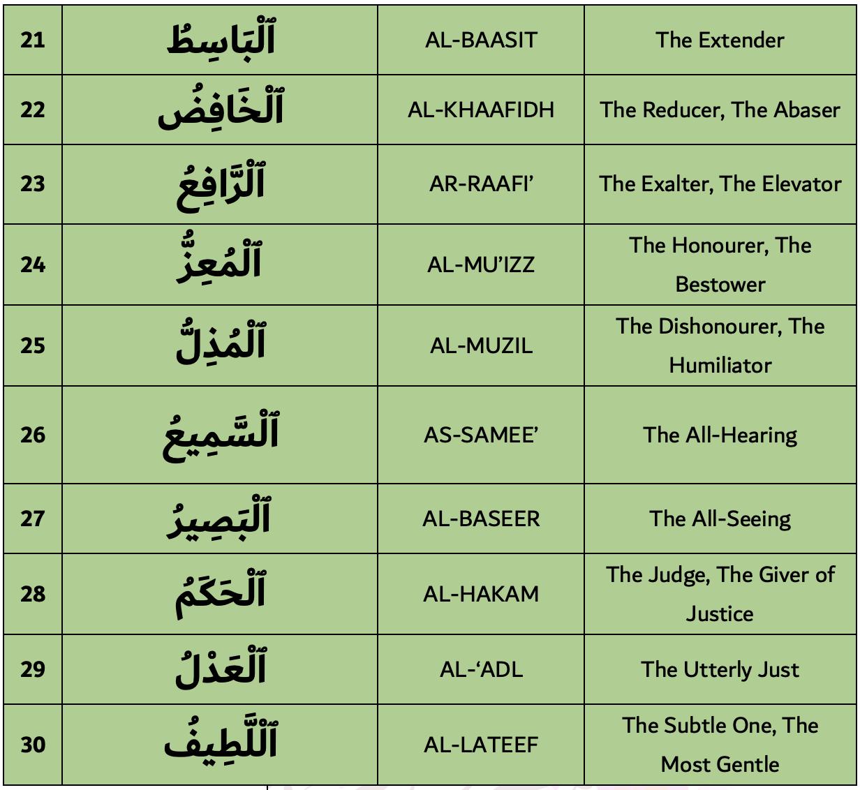 99 Names of Allah 21-30