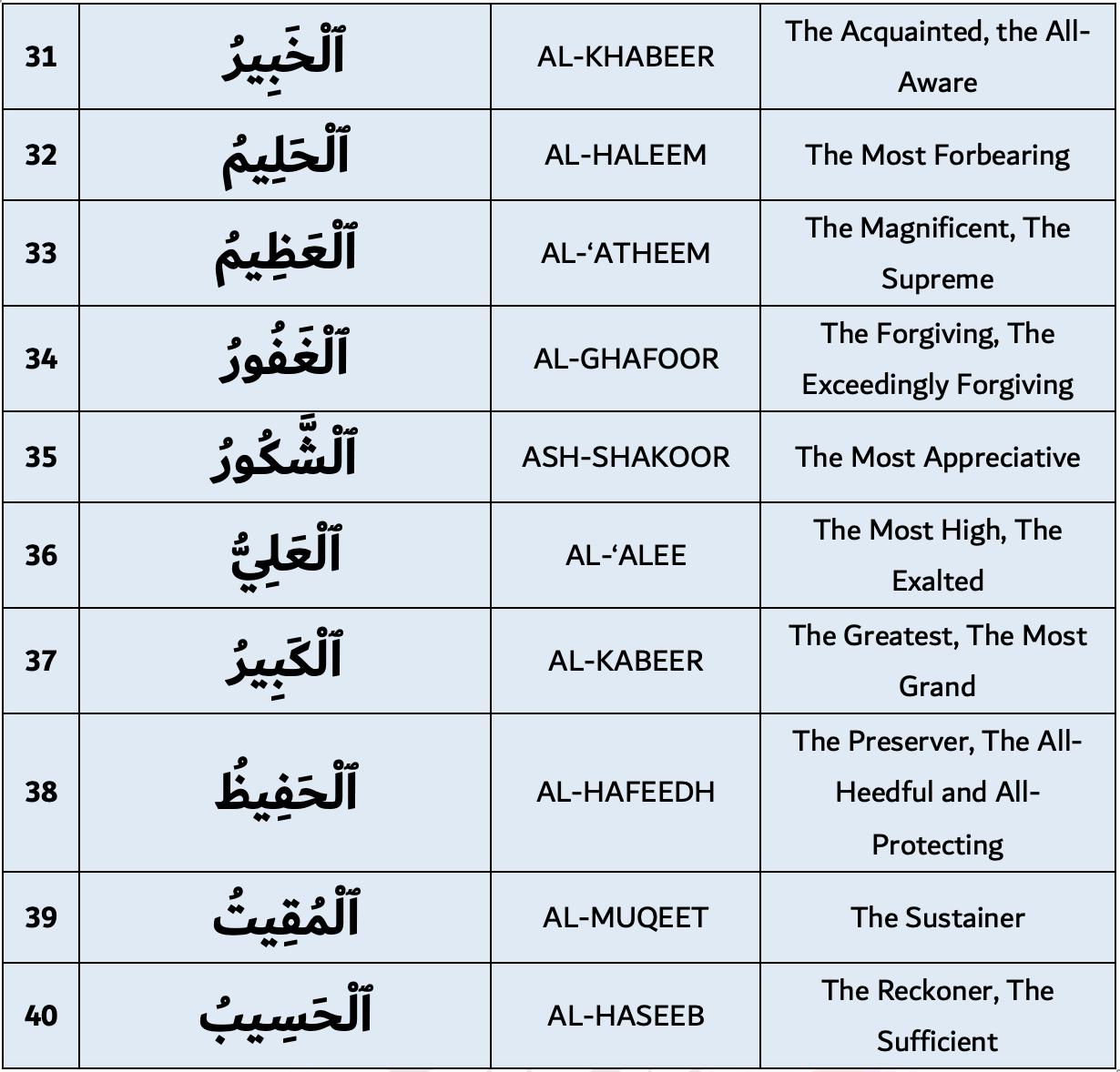 99 Names of Allah 31-40