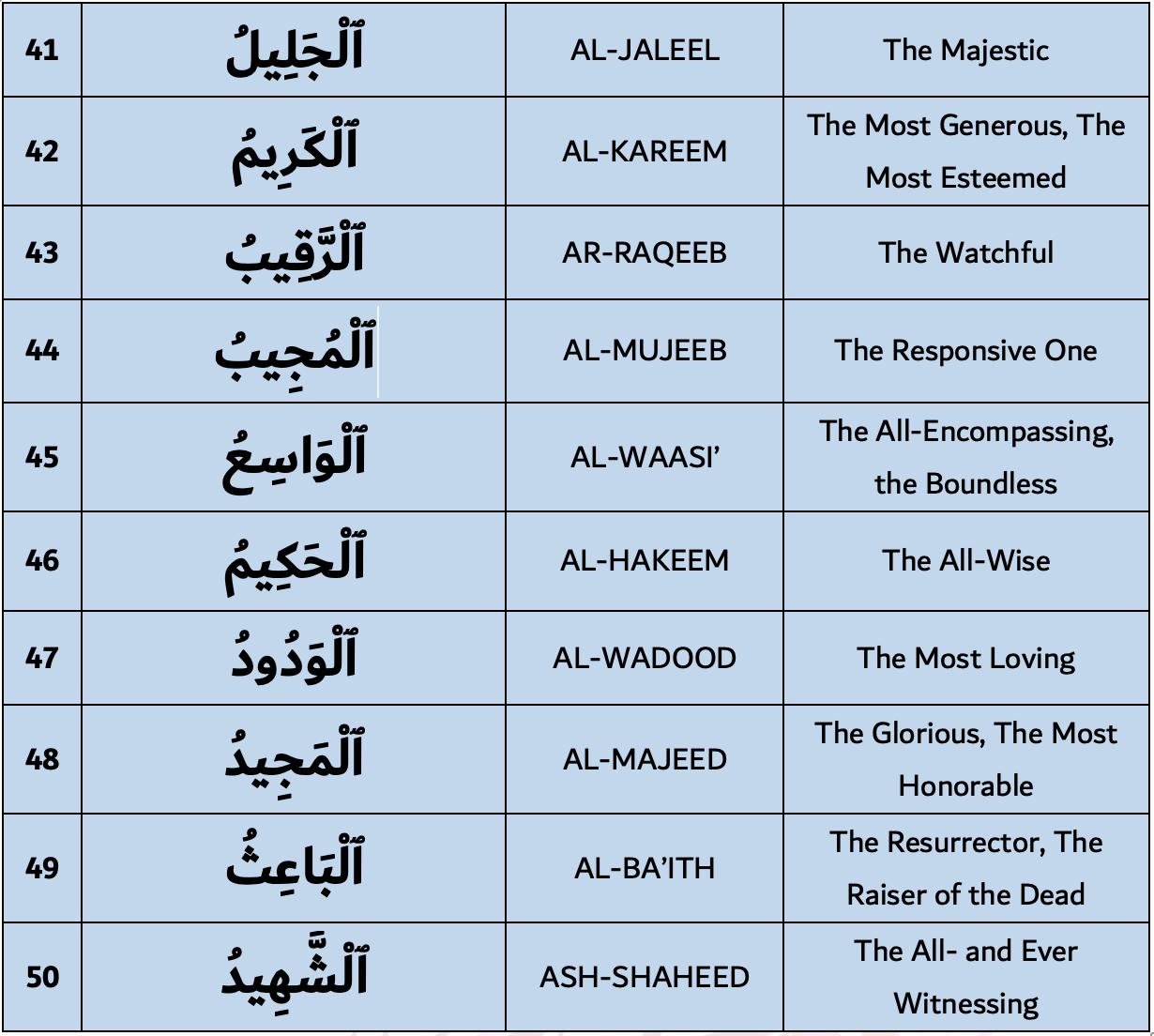 99 Names of Allah 41-50
