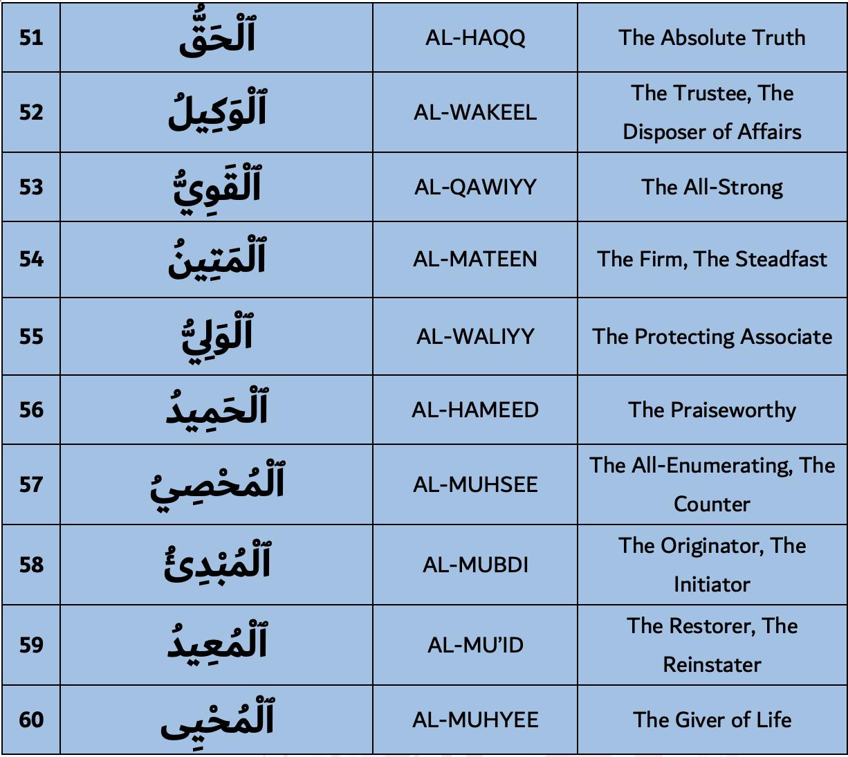 99 Names of Allah 51-60