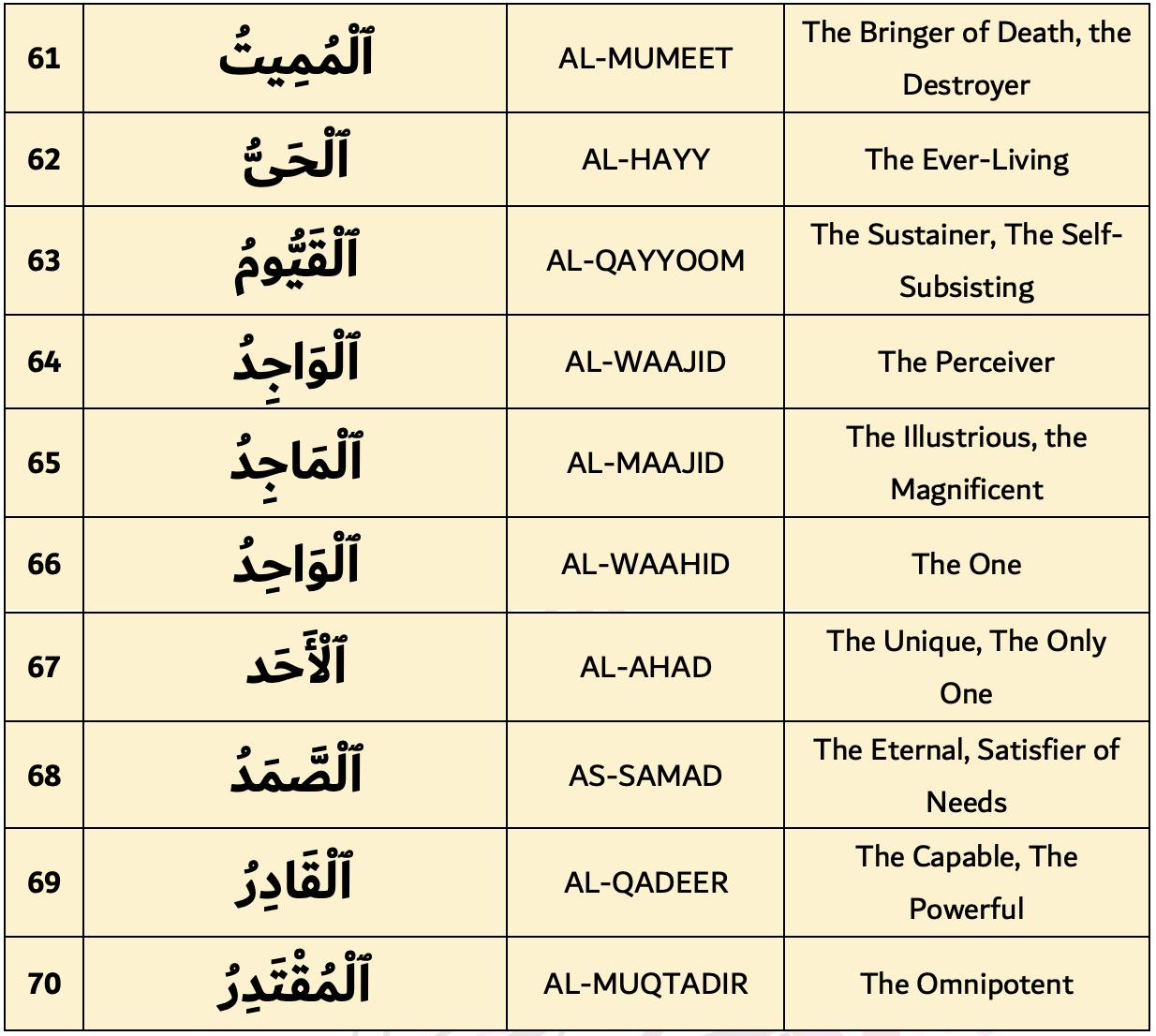 99 Names of Allah 61-70